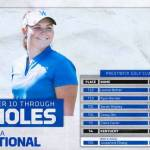 UK WGolf Starts Season, Minnesota Invitational Strong