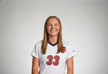 Western Kentucky University Womens soccer 2018