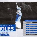 UK WGolf Storms to Front of Bettie Lou Field with Near-Record Day