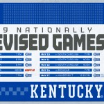 Kentucky Baseball Selected For Nine Nationally Televised Games
