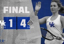 University of kentucky womens tennis