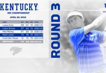 University of Kentucky mens golf 2019