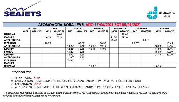 dromologia-aqua-jewel-summer2021