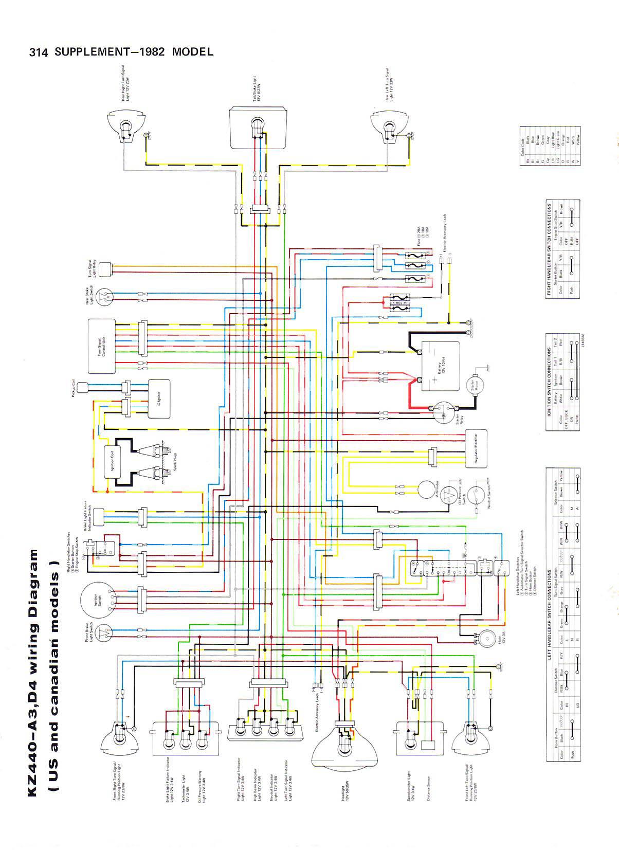 Kz400 Wiring Diagram Simplified Schematic Diagrams 1979 Kawasaki K Z 650 1977 Wire 1976 Attractive
