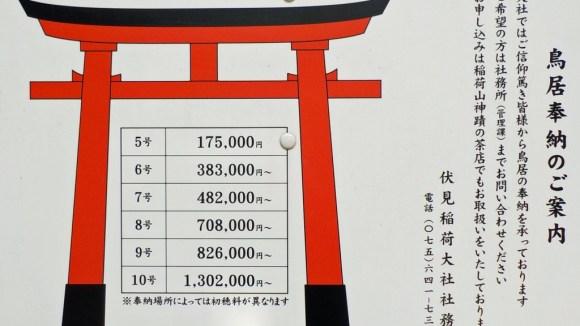 千本鳥居の値段