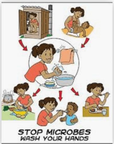 5 steps for dealing with coronavirus - hand washing