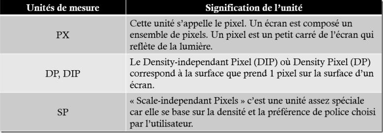 Unite_standard_pixel