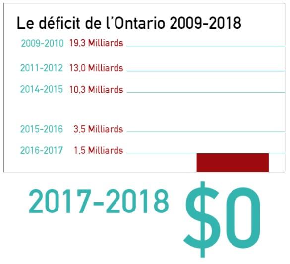 deficits-copy