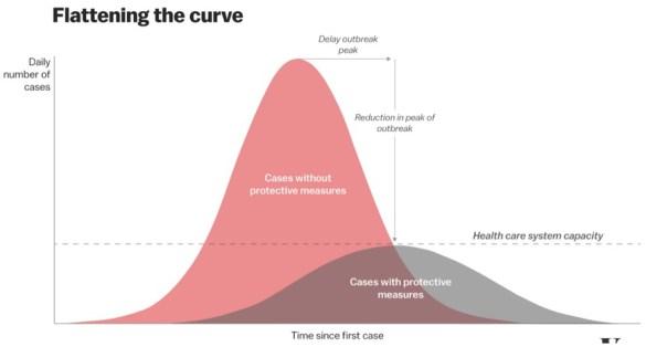 orona-graphique-courbe3