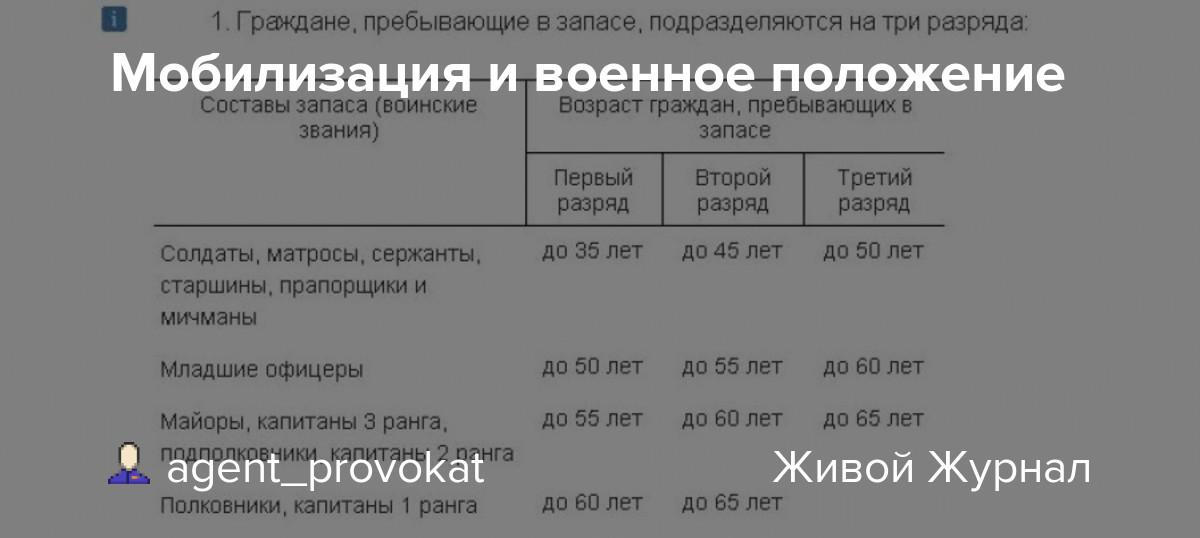 Мобилизация и военное положение: agent_provokat — LiveJournal