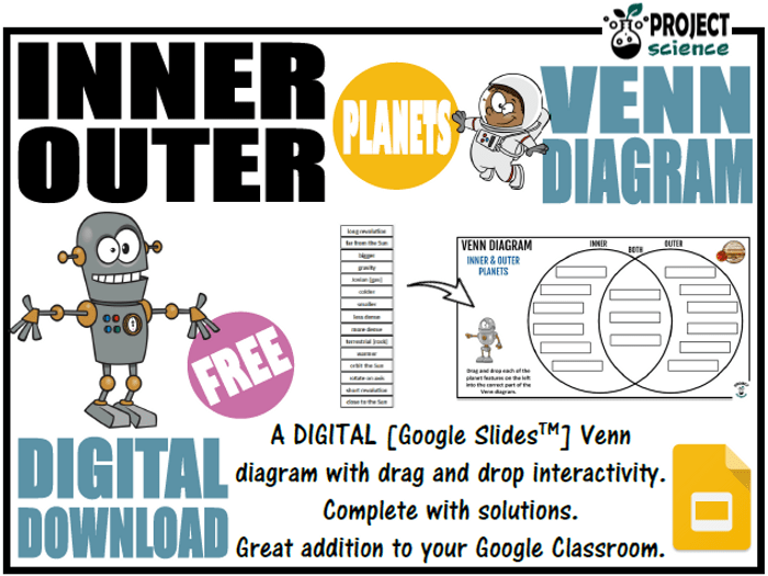 Inner and Outer Planets Digital Venn Diagram - Distance ...