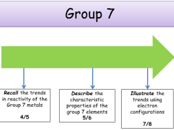 Group 7 periodic table ppt periodic diagrams science ks4 periodic table group 7 elements teacher powerpoint urtaz Image collections