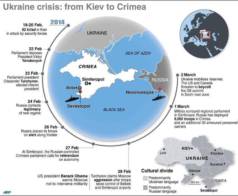 Russia tightens grip on Crimea as markets tumble