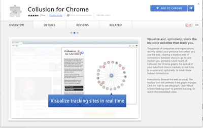 Collusion for Chrome