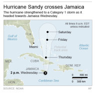 Map shows parh of Hurricane Sandy