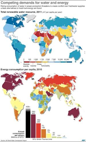 World maps showing water resources, energy consumption …