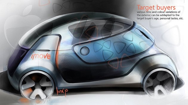 [imagetag] Would you buy an Apple iCar?Would…