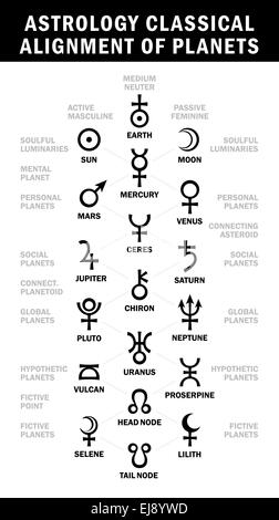 Astrology classical alignment of planets Stock Photo ...