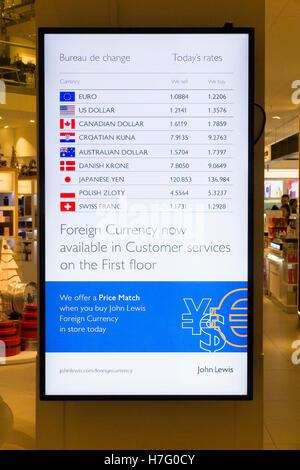 Display Of Exchange Rates For The Bureau De Change