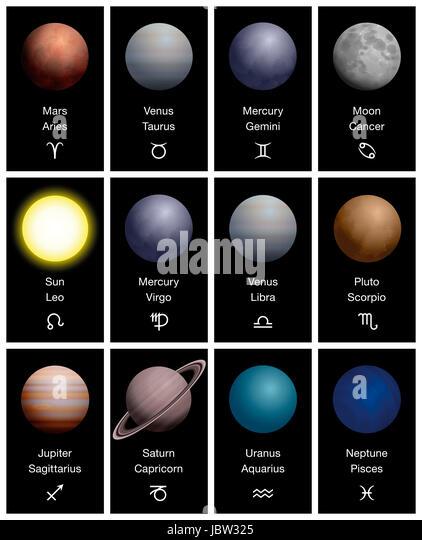 Zodiac Astrology Symbols Planets Vector Stock Photos Zodiac Astrology Symbols