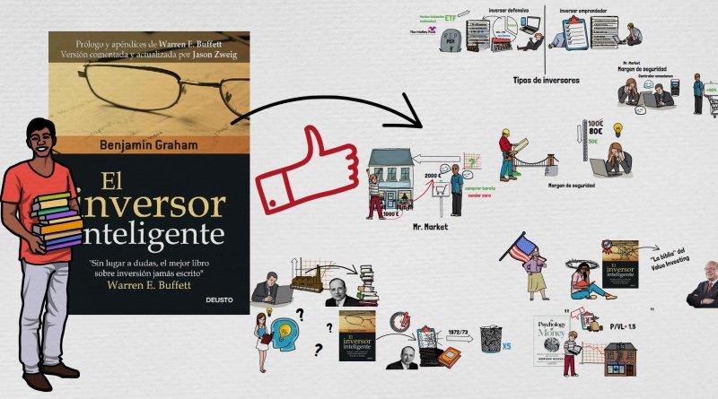 inversor-inteligente-resumen