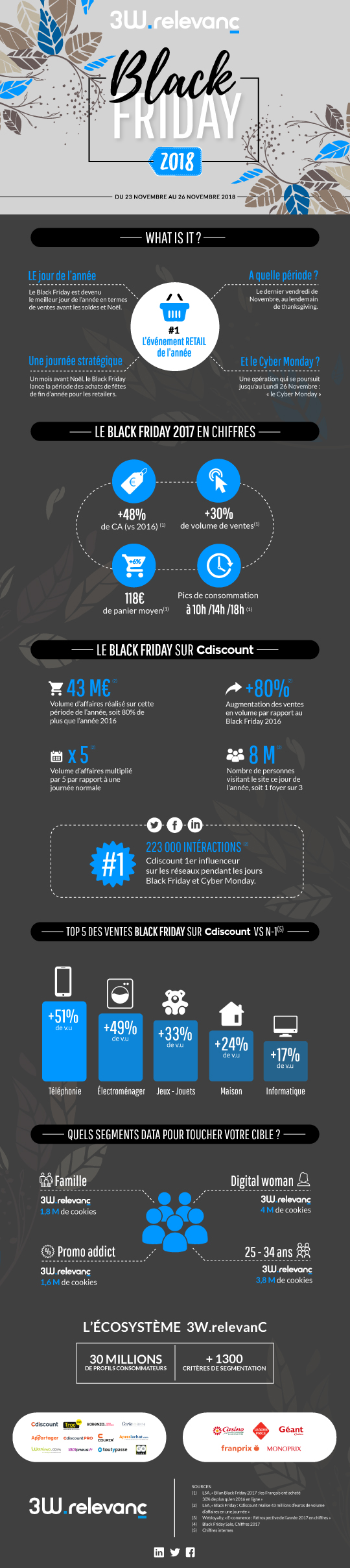 3W.relevanC_Infographie-Black-Friday-Nov 2018