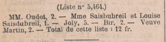Saisdubreil dans la presse, inondations de 1875, journal officiel, Mac Mahon, Paris