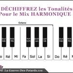 tonalité mix harmonique