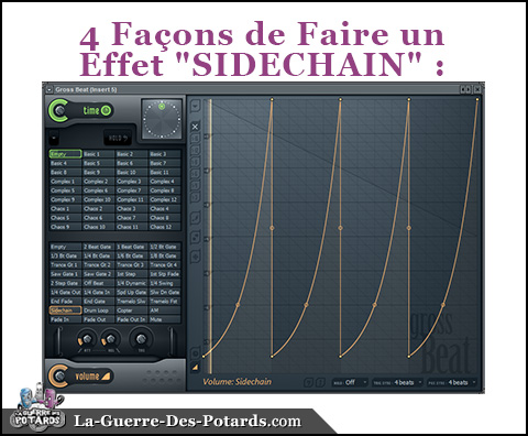 production musicale sidechain