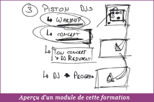 booking formation musique
