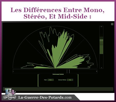 Mono Stéréo Mid-Side