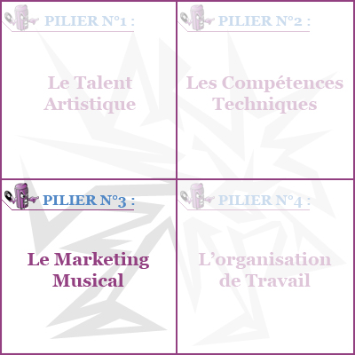 formation production musicale marketing musical