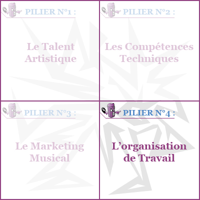 formation production musicale organisation travail