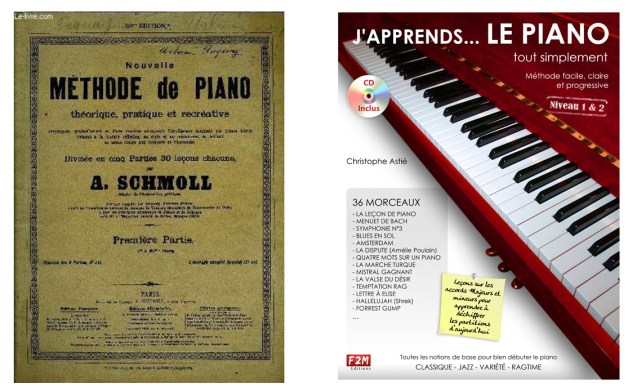 Méthodes de piano