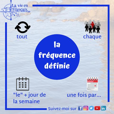 la_fréquence_definie_en_français_schéma