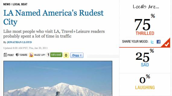 The survey focused on attitudes of people in cars.  L.A.: Rude and Proud.  Get the rest of the story at ##http://www.nbclosangeles.com/news/local-beat/LA-Named-Americas-Rudest-City-114278039.html##NBC Los Angeles##