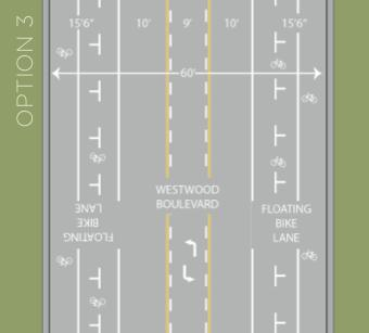 The proposed floating bike lane for Westwood between National and Santa Monica Boulevards. Image by LACBC via Rancho Park Online