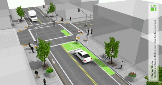 Image of a bike box from the NACTO Urban Street Design Guide.