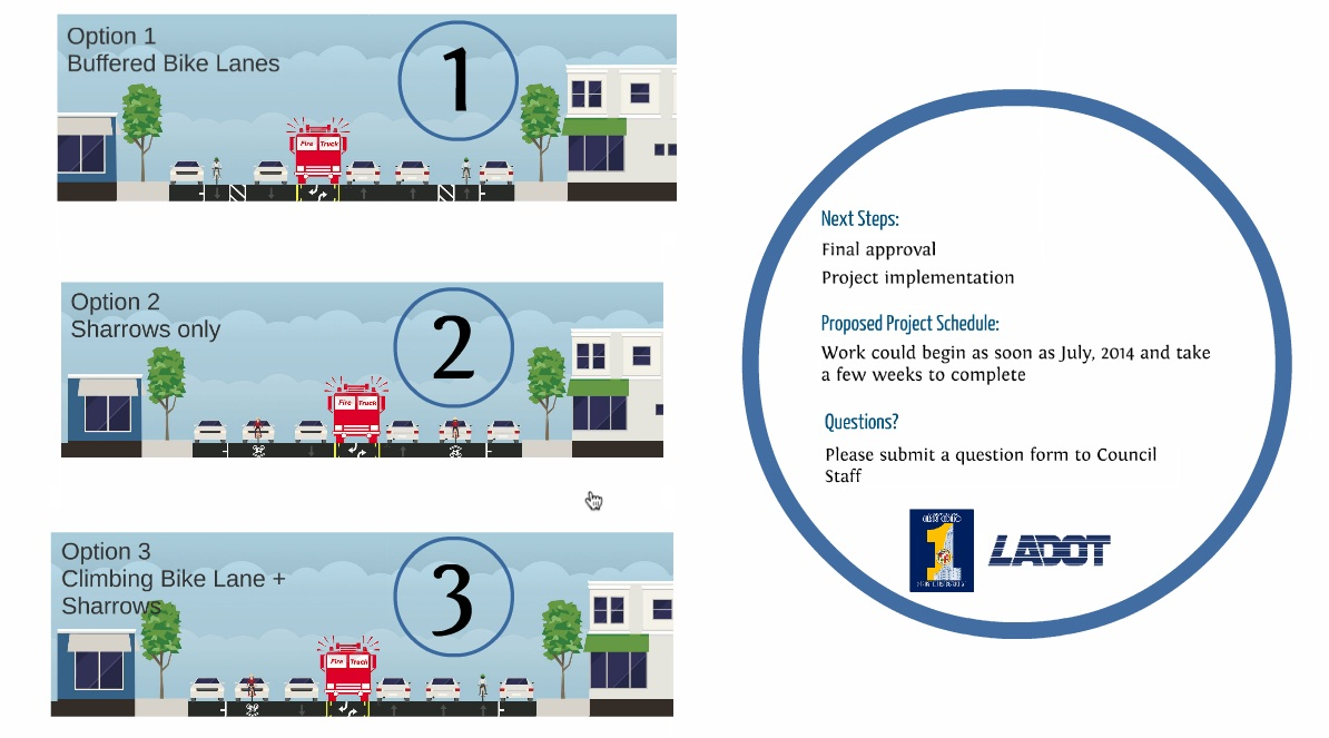 Different options that community members have to chose for Figueroa