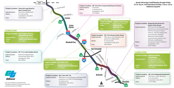"""The Daily News cites a dearth of """"major Measure R projects"""" in the San Fernando Valley. Does Measure R's portion of the $1.3 billion-dollar 5 Freeway widening projects count as a major project? Image via Caltrans"""