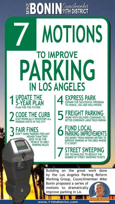 Today L.A. City Councilmember Mike Bonin introduced seven parking reform motions. Graphic from CM Bonin