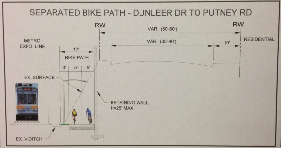 Option 3 includes a retaining wall and full off-street bike path