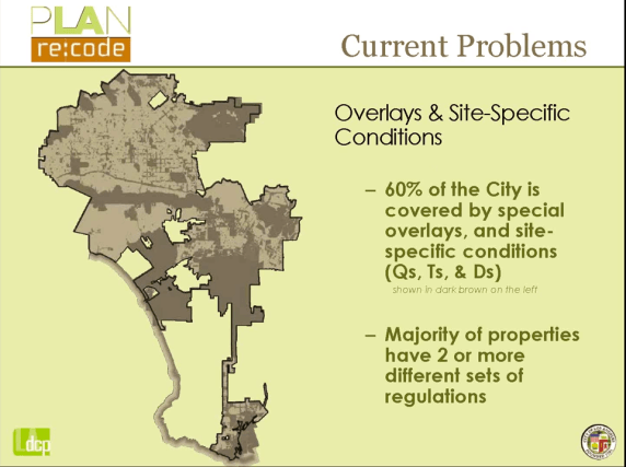 60% of city is subject to special overlays and site-specific conditions. (The darker brown areas). Source: City Planning