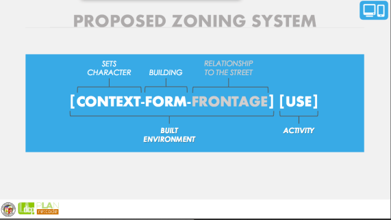 Re:code presentation slide of the proposed zoning code which would classify a property by context, form, frontage, and the activity it housed. Source: City Planning