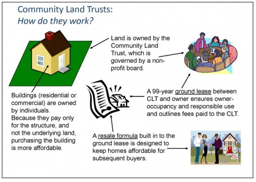 Community Land Trusts: An Overlooked Model for LA Housing Affordability – Streetsblog Los Angeles