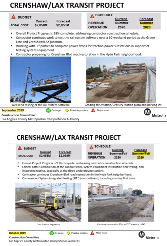 Metro Crenshaw construction status from September and October 2019 - via @Numble