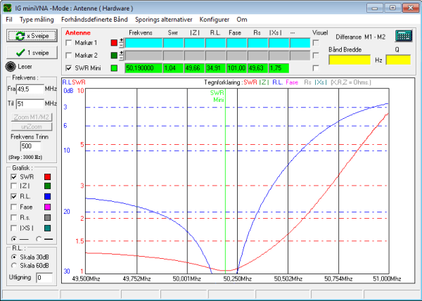 VNA-check & the operator is happy with the results. Next is real on the air performance tests.