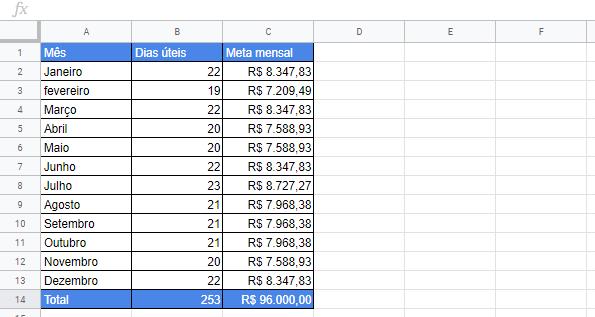 metas-e-métricas-de-vendas