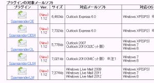 2014-06-24-antispam-go-jp-plugins
