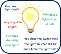 light q's 1